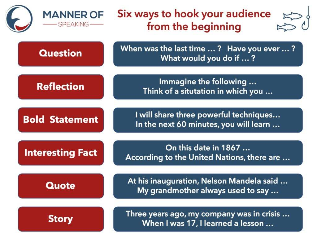 Hook the audience