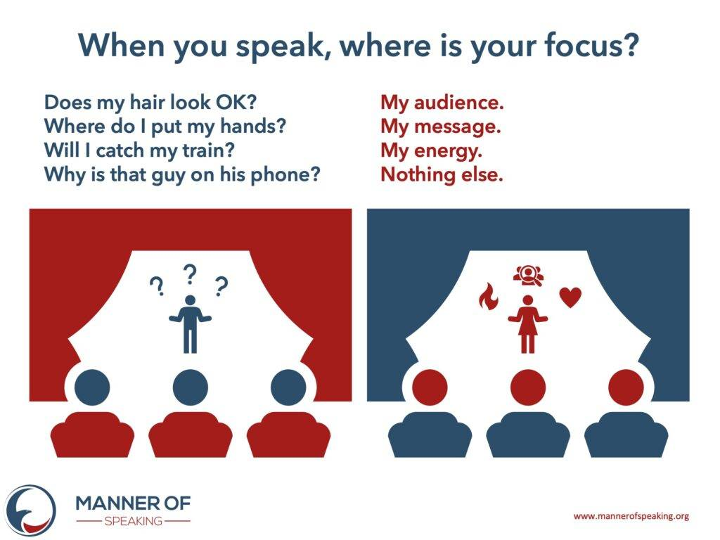 Where is your focus when you speak