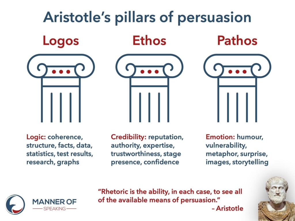 Pillars of persuasion