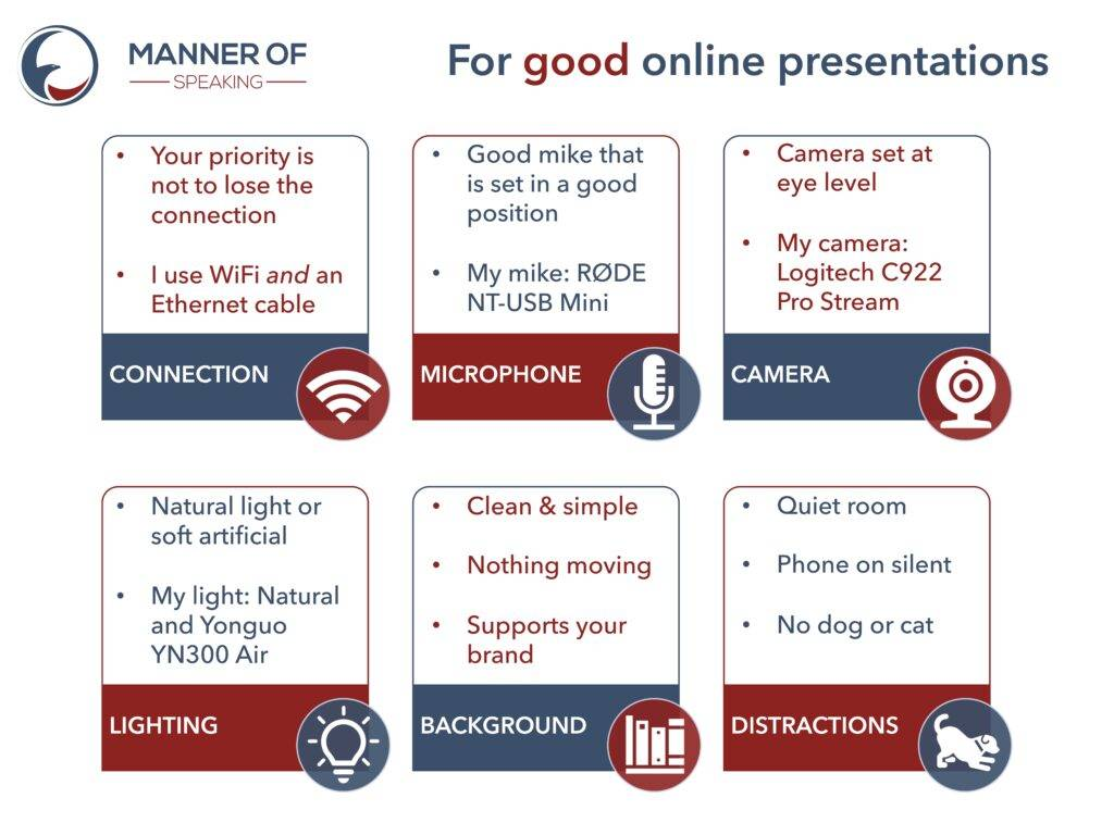 Six technical tips for your online presentation