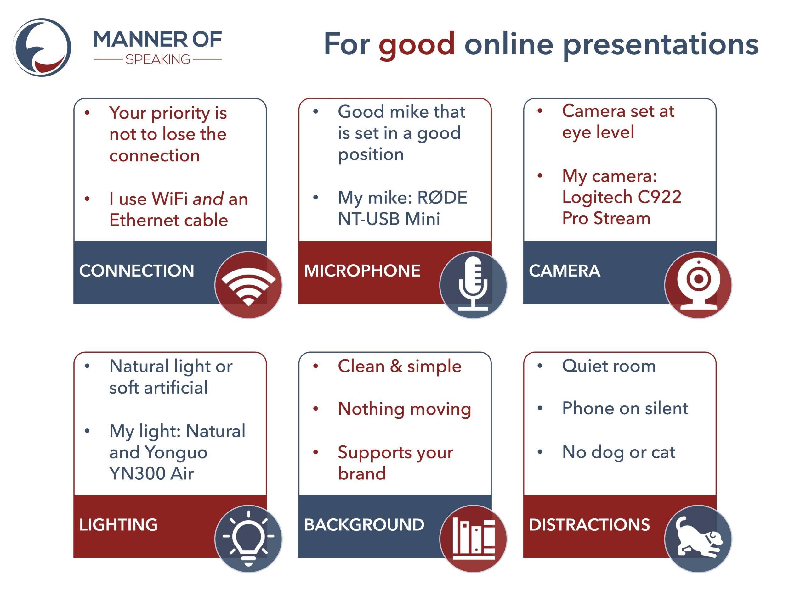 Technical tips for online presentation